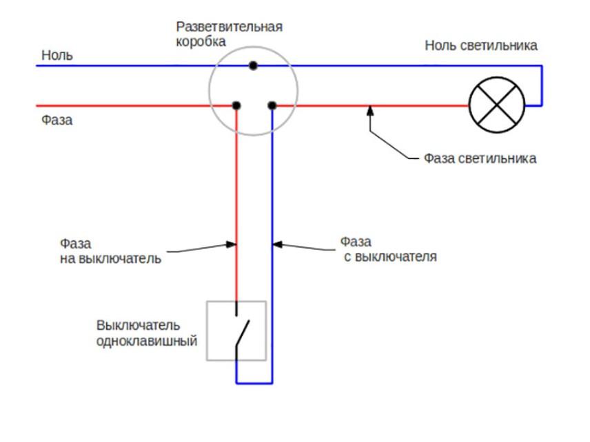 Правильная установка выключателя