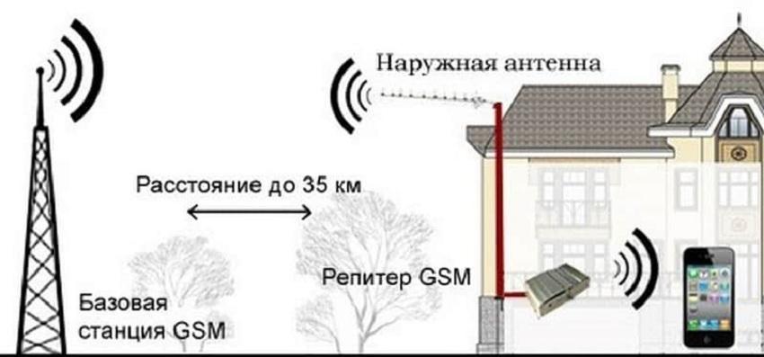 Телефонная вышка на крыше многоэтажного дома (фото 6)