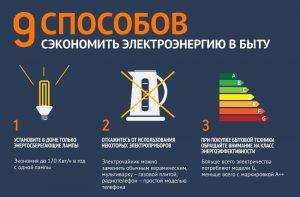 9 способов сэкономить на электричестве