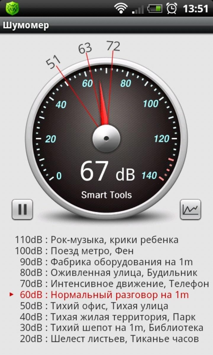 Приложение-шумомер Smart Tools