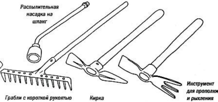 инструменты теплица