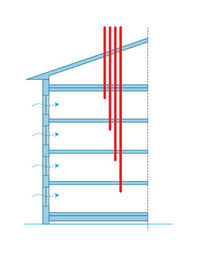 Схема вентиляции в МКД