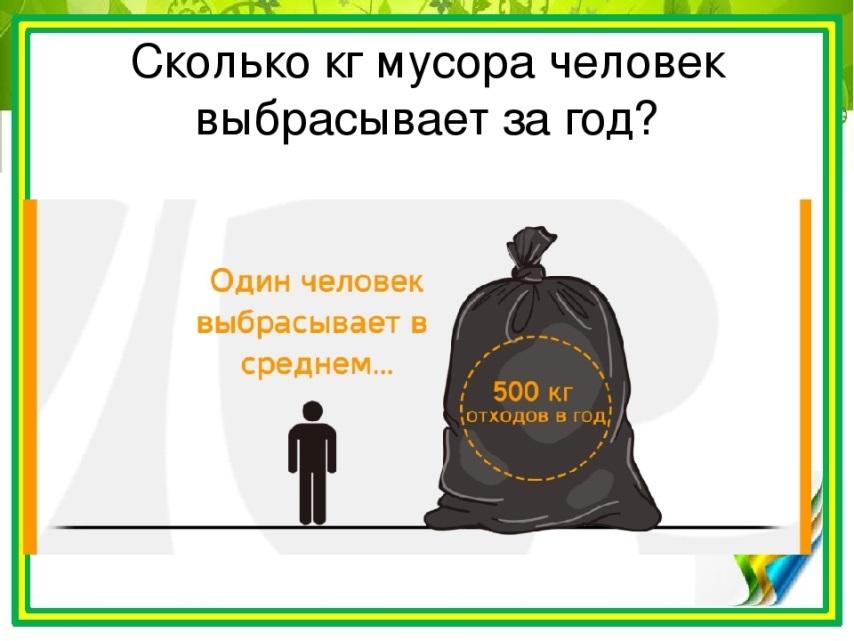 Количество мусора
