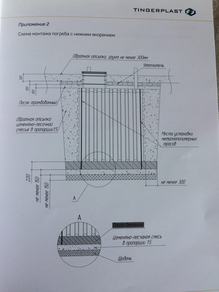 Схема монтажа погреба с нижним якорением