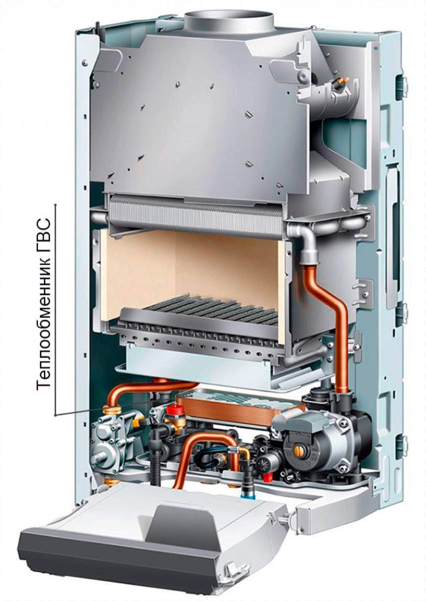Система отопление и ГВС