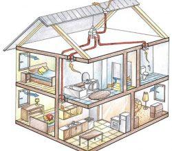 Вентиляция и воздухообмен