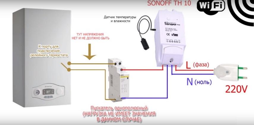 Схема системы управления котлом отопления