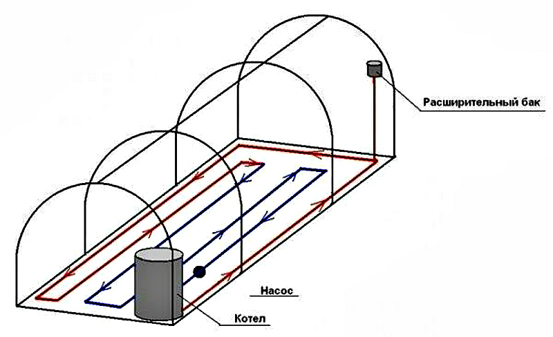 Схема обогреваемой теплицы