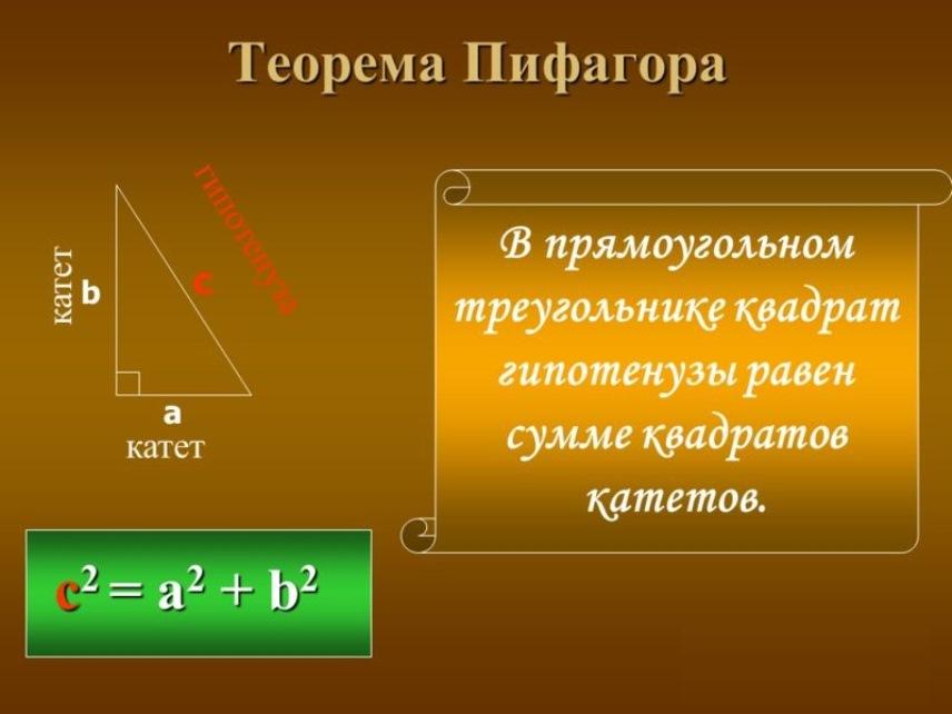 Прямой угол - Теорема Пифагора