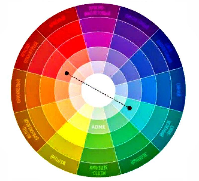 цвет для интерьера - комплементарное сочетание