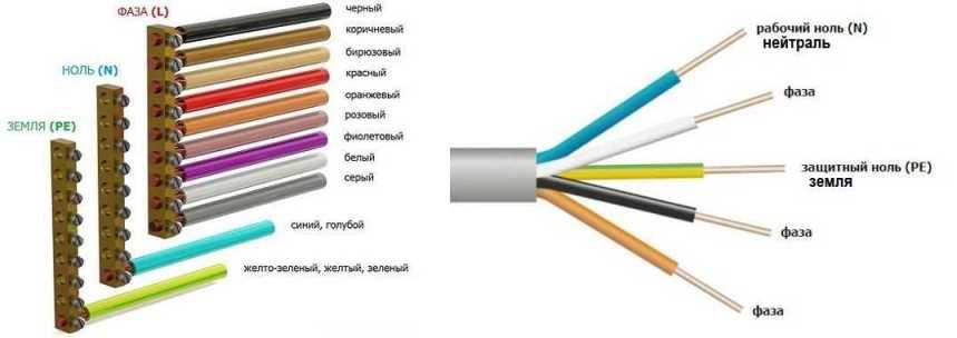 Идентификация проводов по цвету