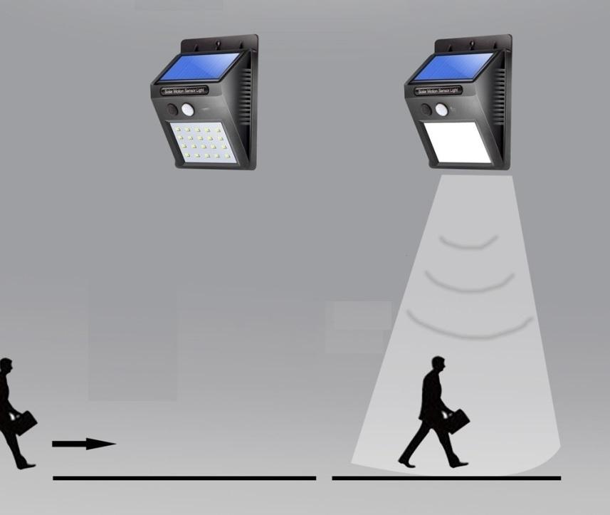 Как датчик движения включает освещение