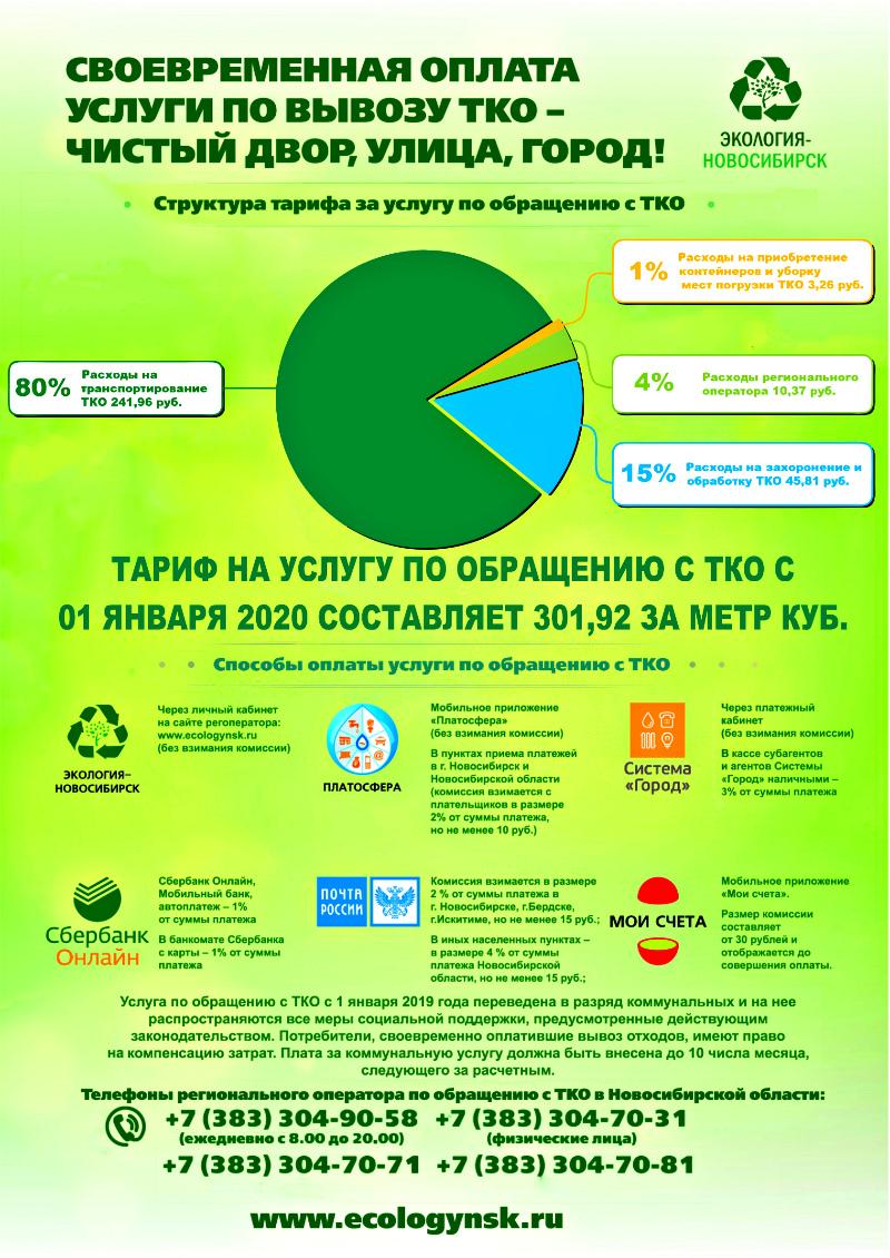 Тарифы на вывоз мусора и способы оплаты