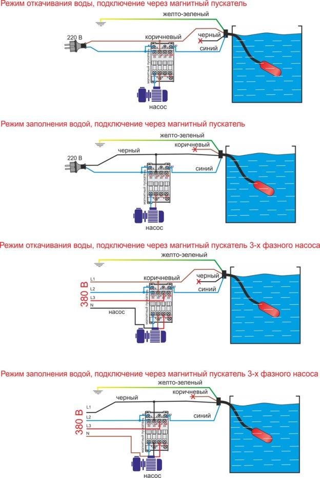 Подключение поплавкового выключателя