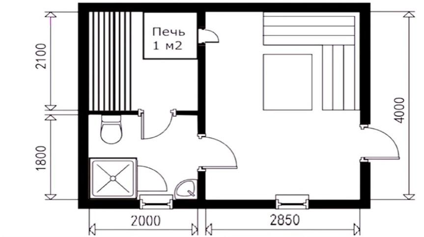 Возможная планировка бани и ее размеры