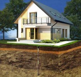 Сила земли: как правильно устроить заземление в частном доме